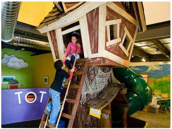 Kids Discovery Museum LivingSocial