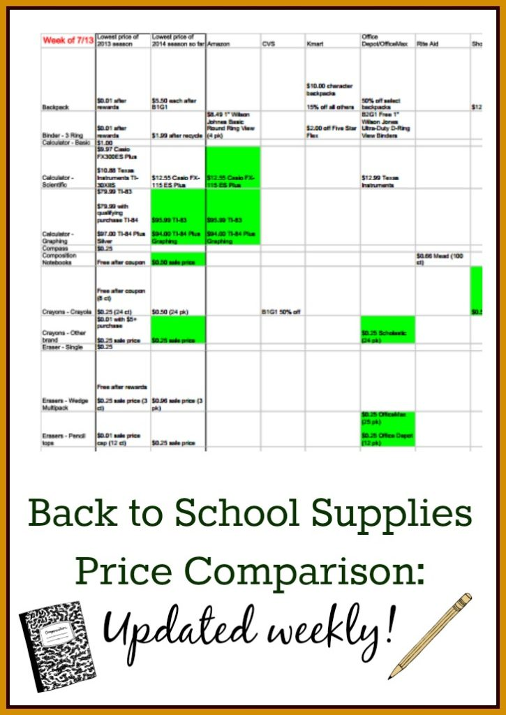 Find the best back to school supplies prices happening right now - side-by-side store comparison