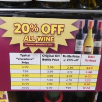 Grocery Outlet: 20% off Wine Sale In-Progress, Thanksgiving Food Deals