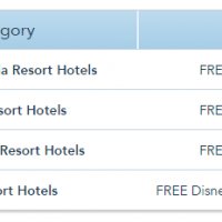 Walt Disney World: Free Dining Plan 2015 Dates Announced