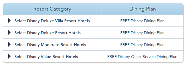 2015 Walt Disney World Free Dining Plan