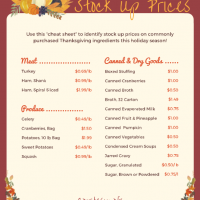 Thanksgiving Stock-up Prices