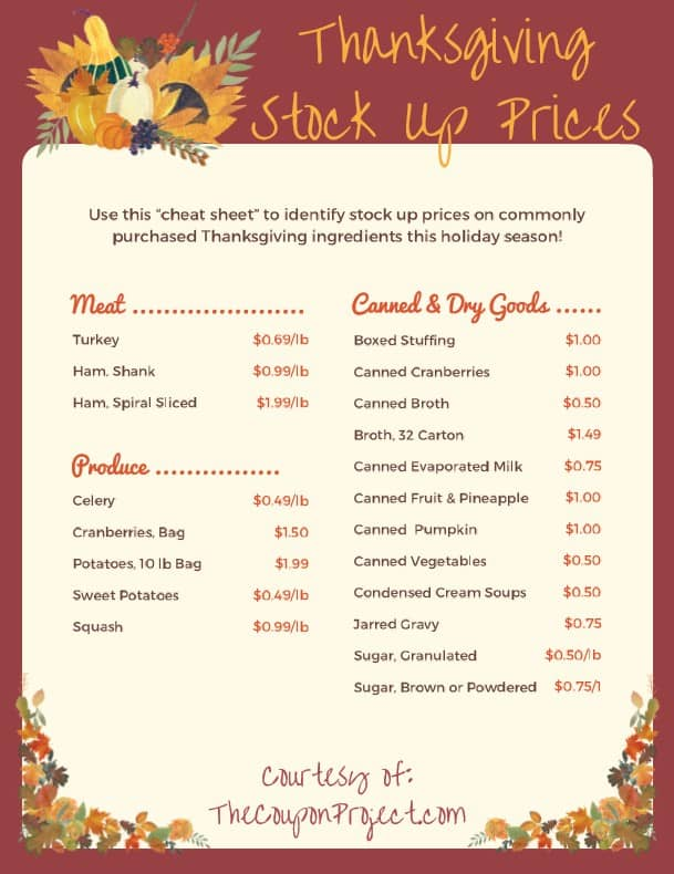 Thanksgiving Stock-up Prices {updated for 2016}