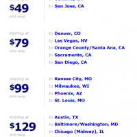 Southwest Air: Hot Prices on Winter Flights!