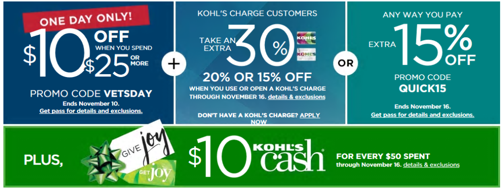 For every $50 you spend, you get $15 in Kohl's Cash. The Kohl's Cash coupon you earn online will be sent via email.** Follow the email instructions to print out your Kohl's Cash coupon. Take your Kohl's Cash coupon to your nearest Kohl's Department Store or enter your coupon number and pin at checkout on agencja-nieruchomosci.tk, July